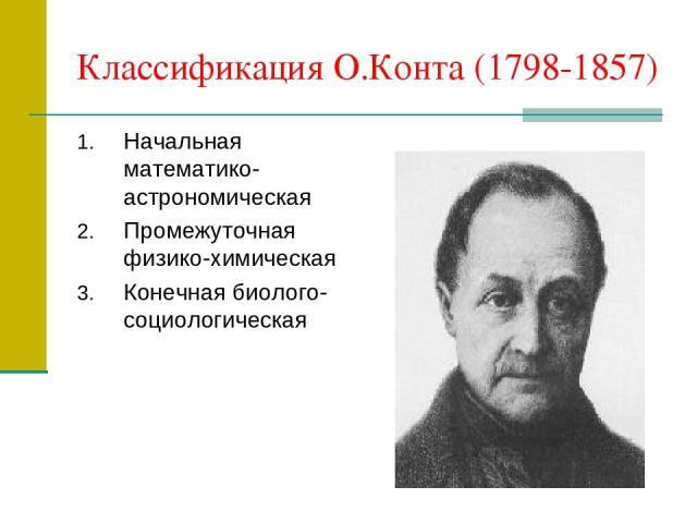 Классификация О.Конта (1798-1857) Начальная математико-астрономическая Промежуточная физико-химическая Конечная биолого-социологическая
