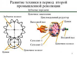 * Развитие техники в период второй промышленной революции Зубчатые передачи Цево
