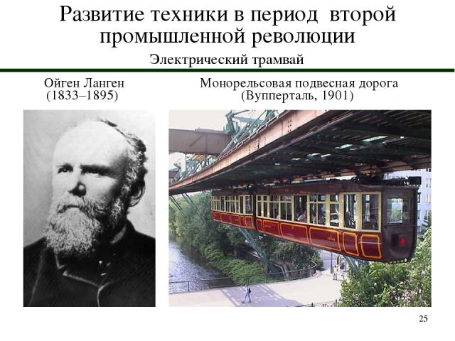 * Развитие техники в период второй промышленной революции Электрический трамвай Монорельсовая подвесная дорога (Вупперталь, 1901) Ойген Ланген (1833–1895)