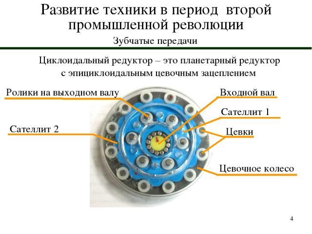 * Развитие техники в период второй промышленной революции Зубчатые передачи Циклоидальный редуктор – это планетарный редуктор с эпициклоидальным цевочным зацеплением Цевки Цевочное колесо Сателлит 1 Сателлит 2 Входной вал Ролики на выходном валу
