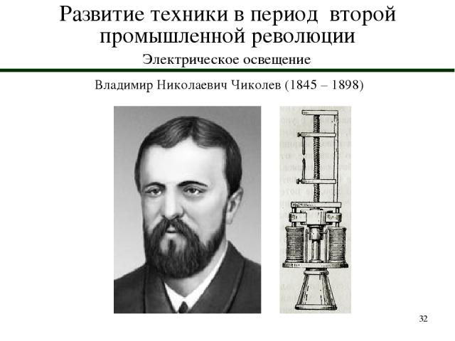 * Развитие техники в период второй промышленной революции Электрическое освещение Владимир Николаевич Чиколев (1845 – 1898)