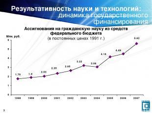 * Результативность науки и технологий: динамика государственного финансирования