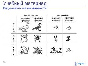 Учебный материал Виды египетской письменности *