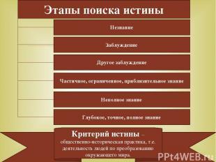 Критерий истины – общественно-историческая практика, т.е. деятельность людей по