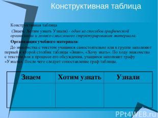 Конструктивная таблица Конструктивная таблица (Знаем. Хотим узнать Узнали) - оди