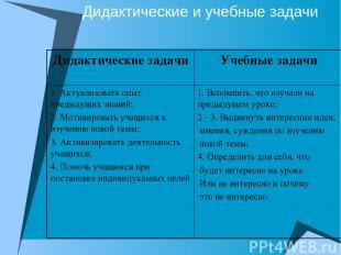 Дидактические и учебные задачи Дидактические задачи Учебные задачи 1. Актуализов