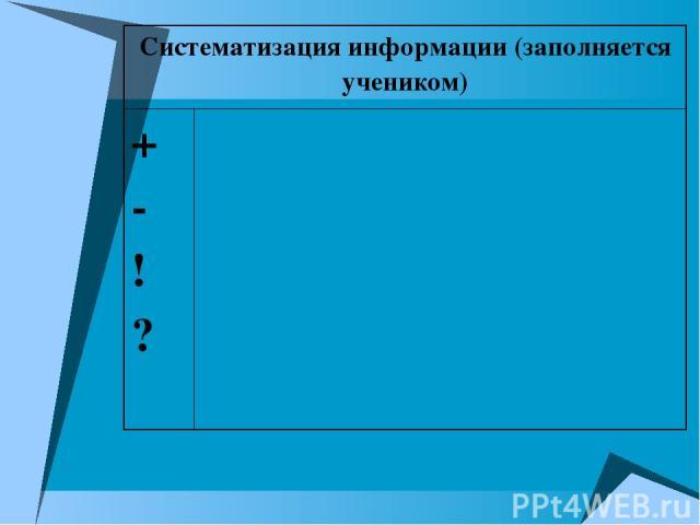 Систематизация информации (заполняется учеником) + - ! ?