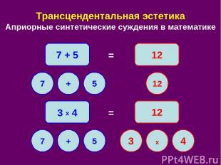 Трансцендентальная эстетика Априорные синтетические суждения в математике 7 + 5