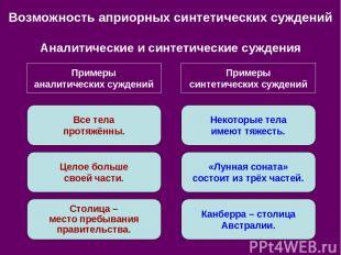 Возможность априорных синтетических суждений Аналитические и синтетические сужде