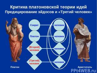 Критика платоновской теории идей Предицирование эйдосов и «Третий человек» Сокра