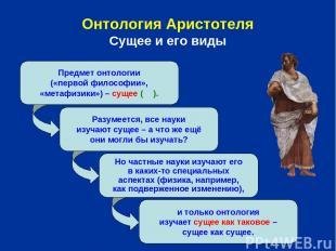 Онтология Аристотеля Сущее и его виды Предмет онтологии («первой философии», «ме