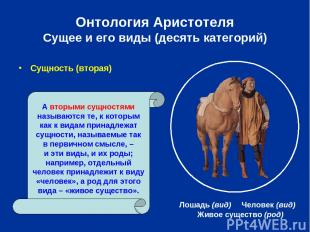 Онтология Аристотеля Сущее и его виды (десять категорий) Сущность (вторая) Живое