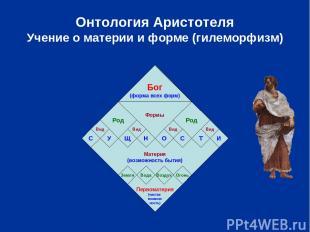 Онтология Аристотеля Учение о материи и форме (гилеморфизм) Вещь Вещь Вещь Вещь