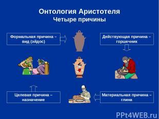 Онтология Аристотеля Четыре причины Материальная причина – глина Формальная прич