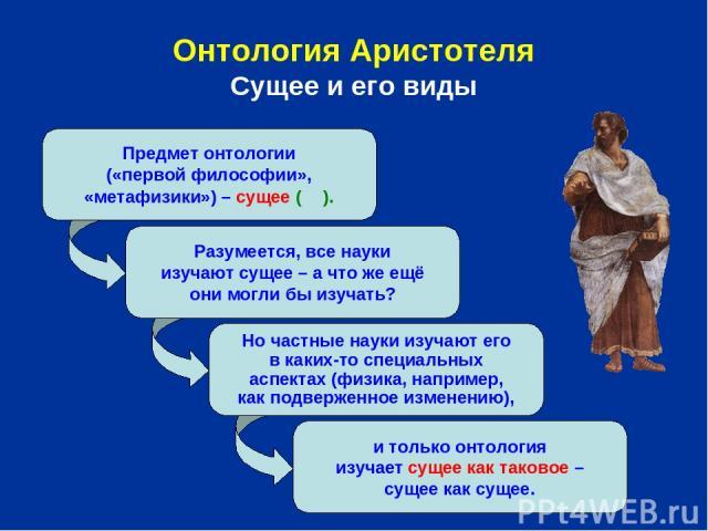 Онтология Аристотеля Сущее и его виды Предмет онтологии («первой философии», «метафизики») – сущее (ον). Разумеется, все науки изучают сущее – а что же ещё они могли бы изучать? Но частные науки изучают его в каких-то специальных аспектах (физика, н…