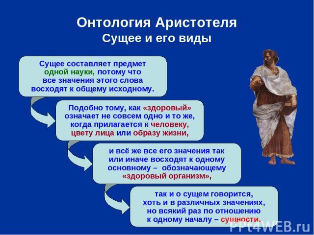Онтология Аристотеля Сущее и его виды Сущее составляет предмет одной науки, потому что все значения этого слова восходят к общему исходному. Подобно тому, как «здоровый» означает не совсем одно и то же, когда прилагается к человеку, цвету лица или о…