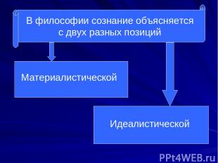В философии сознание объясняется с двух разных позиций Материалистической Идеали