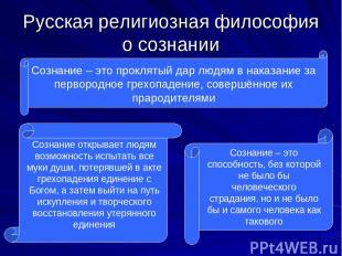 Русская религиозная философия о сознании Сознание – это проклятый дар людям в на