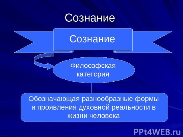 Сознание Сознание Философская категория Обозначающая разнообразные формы и проявления духовной реальности в жизни человека