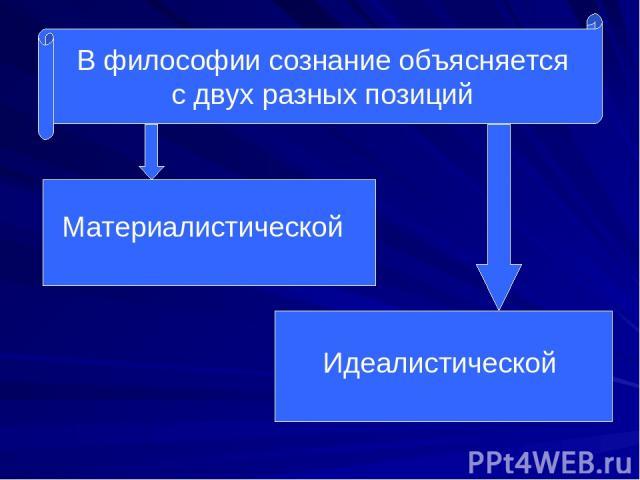 В философии сознание объясняется с двух разных позиций Материалистической Идеалистической