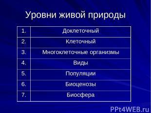 Уровни живой природы 1. Доклеточный 2. Клеточный 3. Многоклеточные организмы 4.