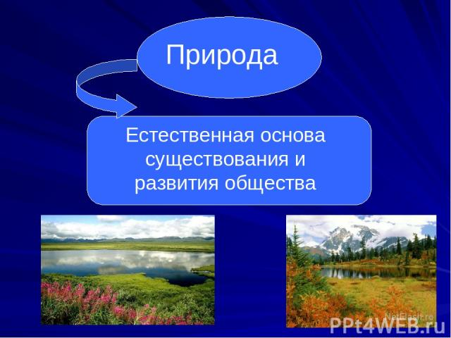 Природа Естественная основа существования и развития общества