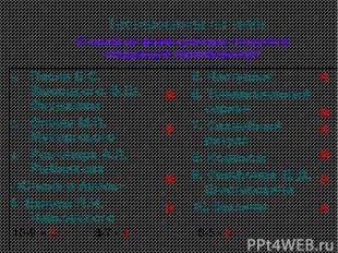 Тестирование по теме Песни В.С. Высоцкого, Б.Ш. Окуджавы Оперы М.П. Мусоргского