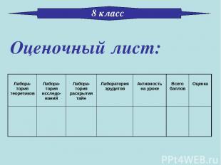 8 класс Оценочный лист: Лабора-тория теоретиков Лабора-тория исследо-ваний Лабор