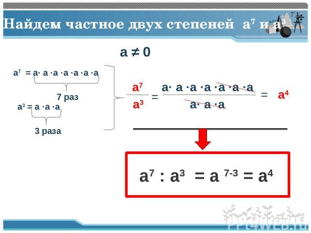 Найдем частное двух степеней a7 и a3 a7 = a· a ·a ·a ·a ·a ·a a3 = a ·a ·a 7 раз 3 раза a7 a3 = a· a ·a ·a ·a ·a ·a a· a ·a = a4 a7 : a3 = a 7-3 = a4 a ≠ 0