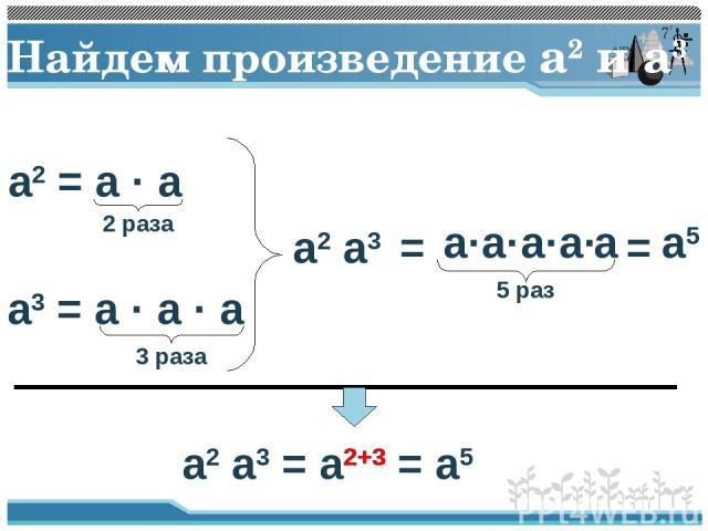 Найдем произведение a2 и a3 a2 = a · a 2 раза a3 = a · a · a 3 раза a2 a3 = 5 раз a2 a3 = a2+3 = a5 2+3 a· a· a· a· a = a5