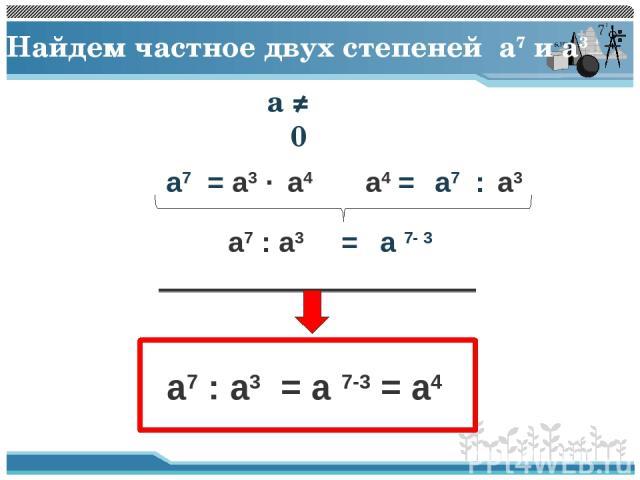 Найдем частное двух степеней a7 и a3 a ≠ 0 a7 = a3 ∙ a4 a4 = a3 a7 : = a 7- 3 a7 : a3 a7 : a3 = a 7-3 = a4