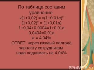По таблице составим уравнение: х(1+0,02) = х(1+0,01а)² (1+0,02)² = (1+0,01а) 1+0