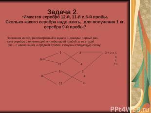 Задача 2. Имеется серебро 12-й, 11-й и 5-й пробы. Сколько какого серебра надо вз