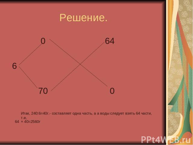 Решение. 0 64 6 70 0 Итак, 240:6=40г.- составляет одна часть, а а воды следует взять 64 части, т.е, × 40=2560г 64