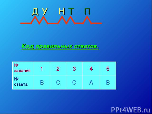 Код правильных ответов. № задания 1 2 3 4 5 № ответа B C C A B
