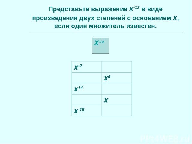 X-12 Представьте выражение x-12 в виде произведения двух степеней с основанием x, если один множитель известен. x-2 x5 x14 x x-18