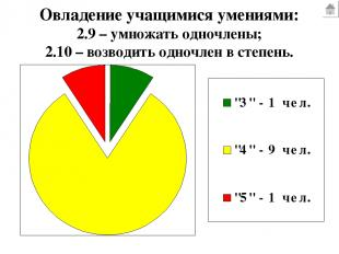 Овладение учащимися умениями: 2.9 – умножать одночлены; 2.10 – возводить одночле
