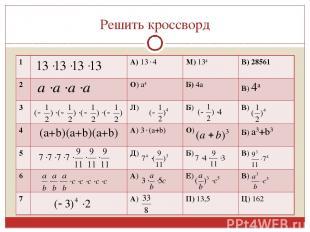 Решить кроссворд 1 А) 13 4 М) 134 В) 28561 2 О) а4 Б) 4а В) 4а 3 Л) Б) В) 4 (a+b