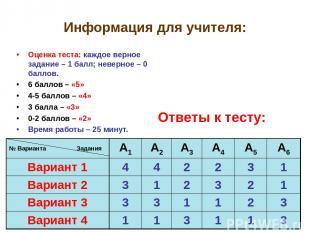Информация для учителя: Оценка теста: каждое верное задание – 1 балл; неверное –