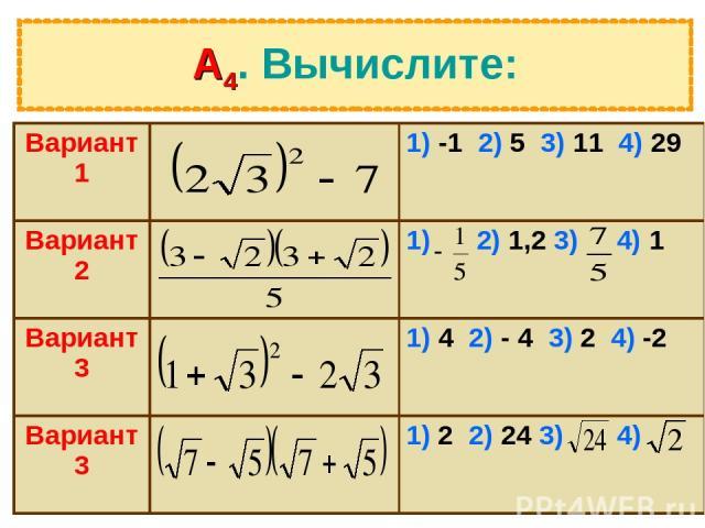А4. Вычислите: Вариант 1 1) -1 2) 5 3) 11 4) 29 Вариант 2 1) 2) 1,2 3) 4) 1 Вариант 3 1) 4 2) - 4 3) 2 4) -2 Вариант 3 1) 2 2) 24 3) 4)