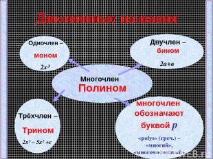 Диковинные названия Многочлен Одночлен – моном 2x³ Двучлен –бином 2а+в Трёхчлен