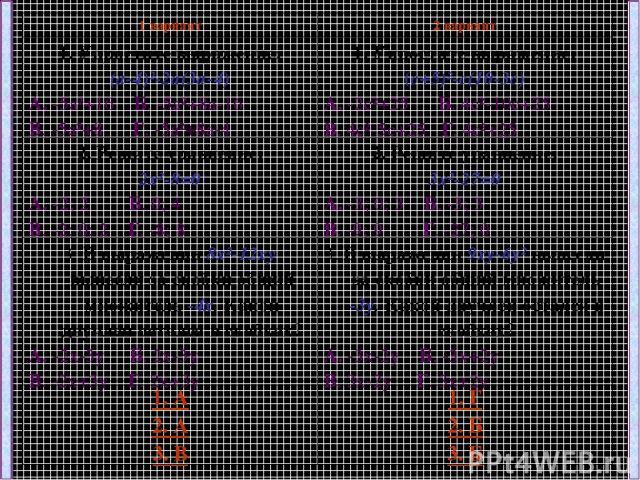 1 вариант 2 вариант 1. Упростите выражение: (а-4)²-2а(3а-4) А. -5а²+16 Б. -5а²+8а-16 В. -5а²+8 Г. -5а²+8а-4 1. Упростите выражение: (с+5)²-с(10-3с) А. -2с²+25 Б. 4с²-10с+25 В. 4с²-5с+25 Г. 4с²+25 2. Решите уравнение: 2х²-8=0 А. -2; 2 Б. 0; 4 В. -2; …