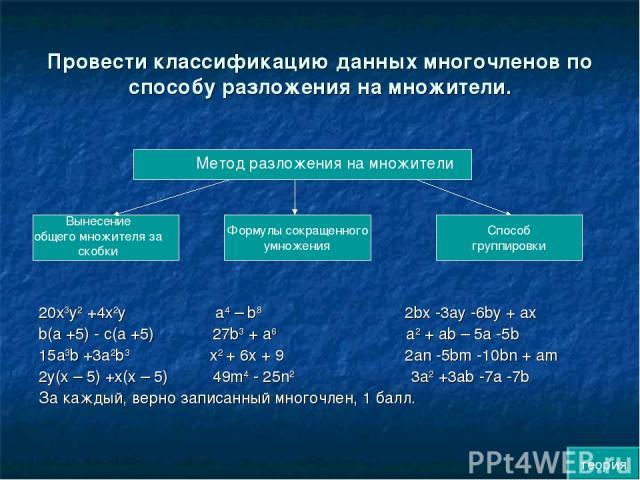 Провести классификацию данных многочленов по способу разложения на множители. 20х3у2 +4х2у а4 – b8 2bх -3ау -6bу + ах b(а +5) - с(а +5) 27b3 + а6 а2 + аb – 5а -5b 15а3b +3а2b3 х2 + 6х + 9 2аn -5bm -10bn + аm 2у(х – 5) +х(х – 5) 49m4 - 25n2 3а2 +3аb …