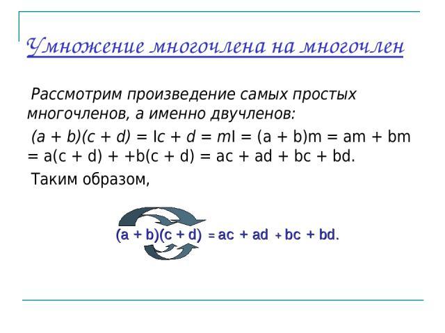 Умножение многочлена на многочлен Рассмотрим произведение самых простых многочленов, а именно двучленов: (а + b)(c + d) = Ic + d = mI = (a + b)m = am + bm = a(c + d) + +b(c + d) = ac + ad + bc + bd. Таким образом, + bc + ad (a + b)(c + d) = ac + bd.