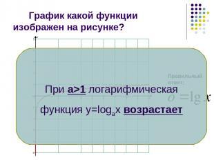 График какой функции изображен на рисунке? Правильный ответ: При а>1 логарифмиче