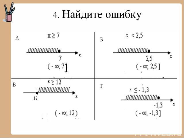 4 4. Найдите ошибку