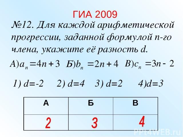 №12. Для каждой арифметической прогрессии, заданной формулой n-го члена, укажите её разность d. 1) d=-2 2) d=4 3) d=2 4)d=3 ГИА 2009 А Б В