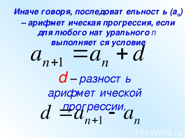 Иначе говоря, последовательность (аn) – арифметическая прогрессия, если для любого натурального n выполняется условие d – разность арифметической прогрессии.