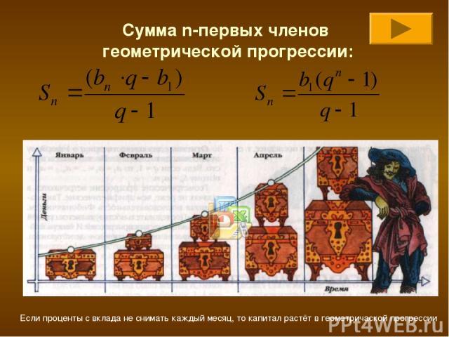 Сумма n-первых членов геометрической прогрессии: Если проценты с вклада не снимать каждый месяц, то капитал растёт в геометричаской прогрессии