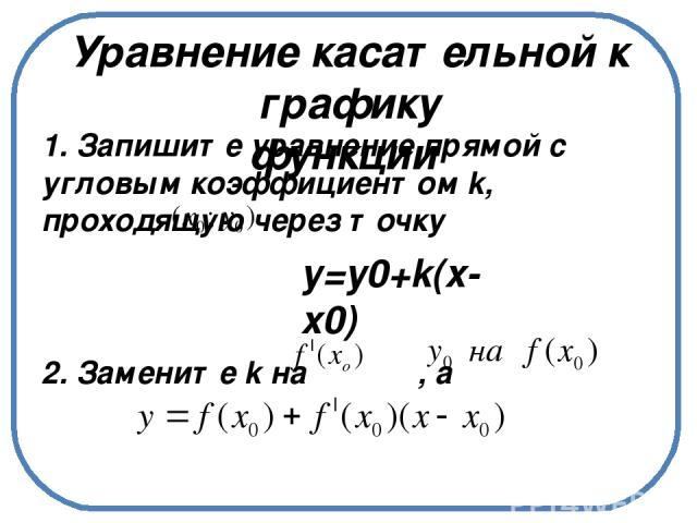 Уравнение касательной к графику функции 1. Запишите уравнение прямой с угловым коэффициентом k, проходящую через точку 2. Замените k на , а у=у0+k(x-x0)